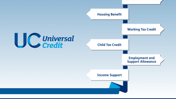 Universal Credit: five things you need to know